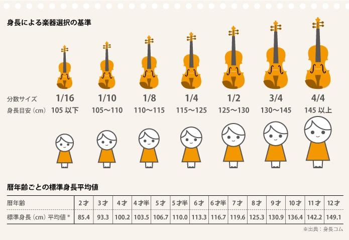 分数バイオリンの選び方 ヤマハ 日本
