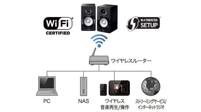NX-N500