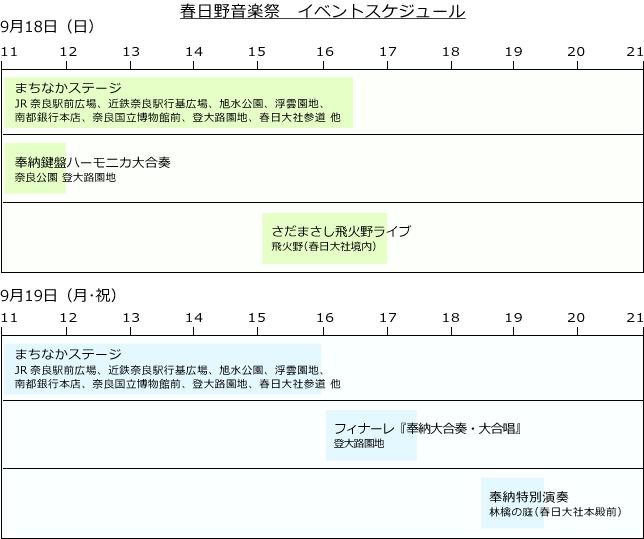 春日野音楽祭イベントスケジュール Web音遊人
